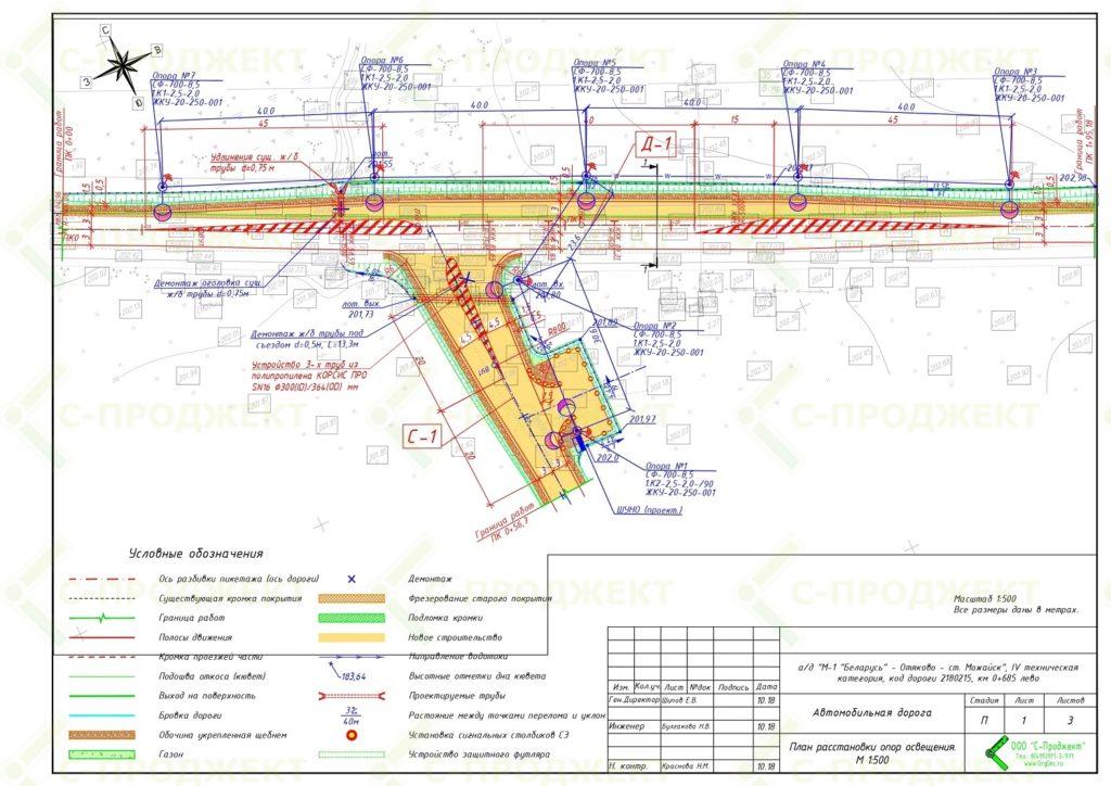 Проект примыкания к автомобильной дороге