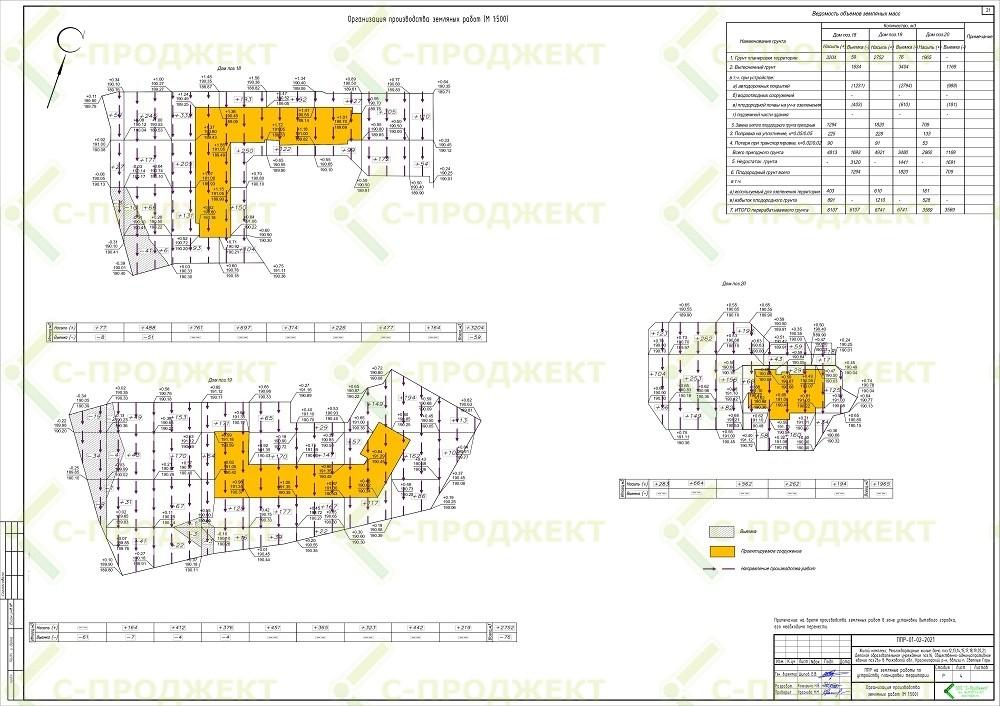 технологическая схема в ппр на планировку территории