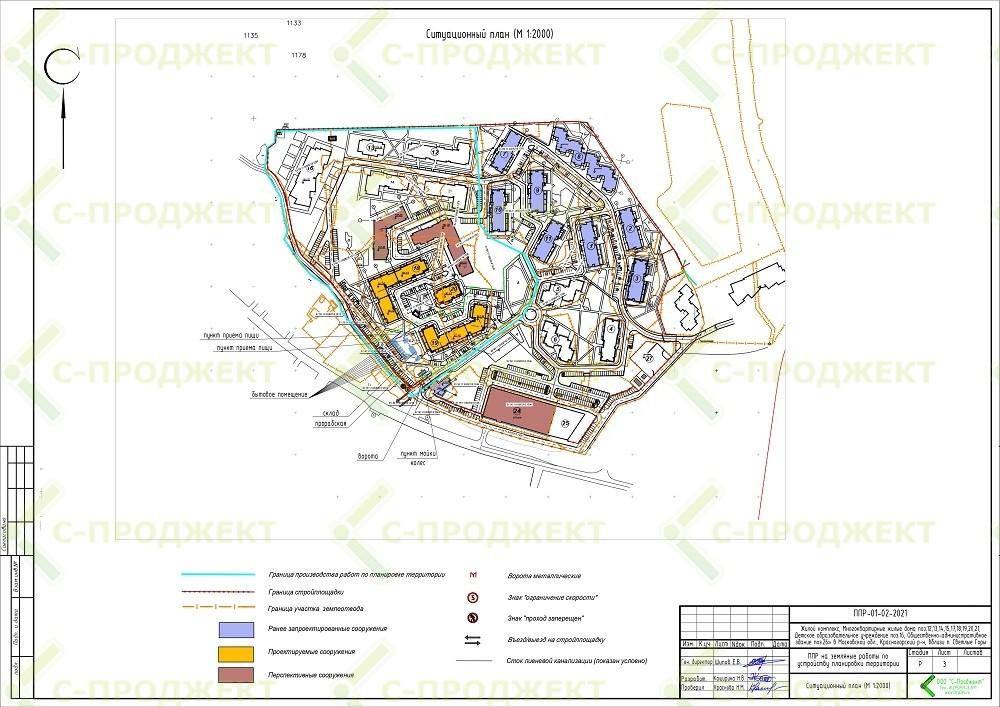ситуационный план в ппр на планировку территории